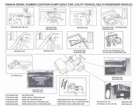 yamaha cart engine wiring wiring diagram manual