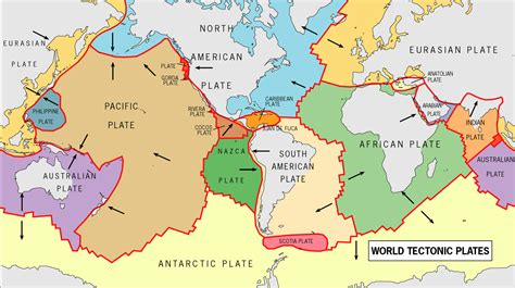 movement of lithospheric plates diagram tectonic plates movement earth science