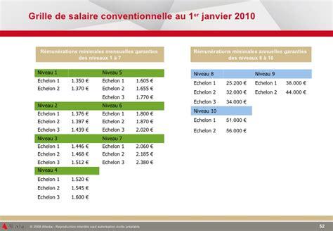 Convention Collective Industrie Chimique Grille Salaire by Technicien Niveau 1 Salaire Ccmr