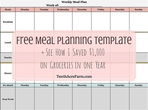 Weekly Meal Planning Template See How I Saved 1 000 On Groceries Tenth Acre Farm This Week S Menu Template