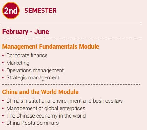 Tsinghua Mba Application by Tsinghua Tsinghua Mit Global Mba Program