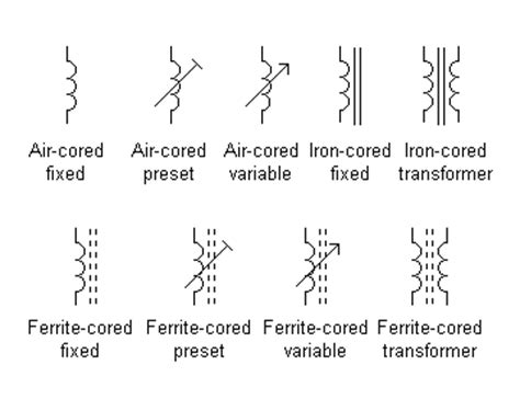 iron inductor schematic symbol matrix electronic circuits and components inductors inductor symbols