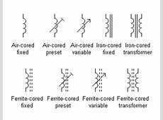 Matrix - Electronic Circuits and Components | Inductors ... Iron Core Inductor Symbol