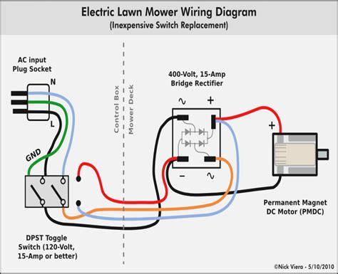 mtd yard machine wiring diagram 2005 wiring diagrams