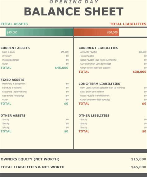 Balance Sheet Template by Opening Day Balance Sheet Template For Free