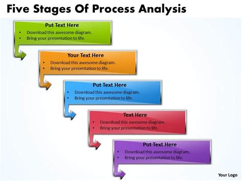 business process management template sle business from analysis to essay writing about close reading