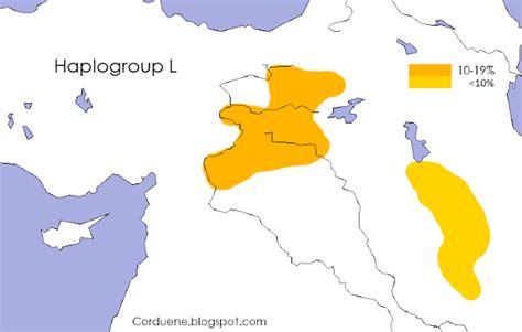 haplogroup l corduene kurdish y dna haplogroups frequencies by regions