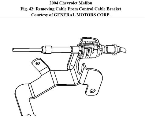2004 chevy malibu problems 2004 chevy malibu ignition problems 2004 engine problems