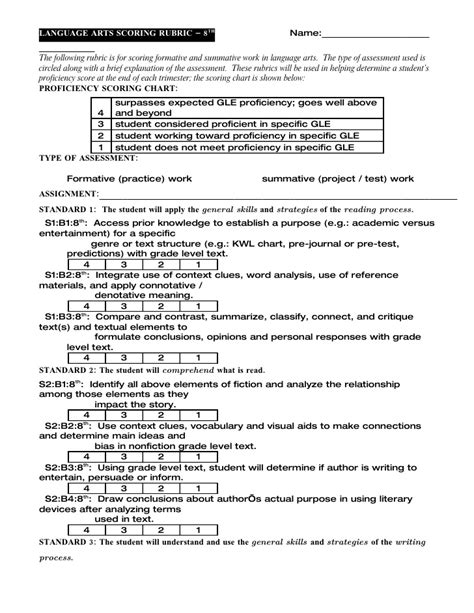 book reports for 8th grade book report rubric 8th grade essay on a streetcar named