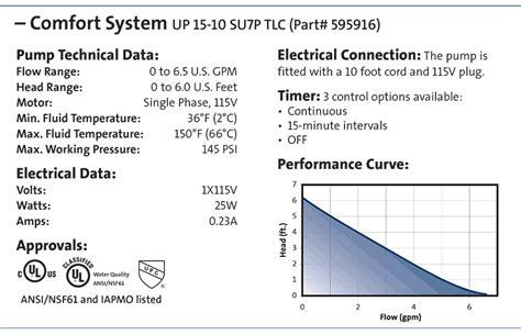 grundfos comfort system grundfos comfort series hot water circulation pumps