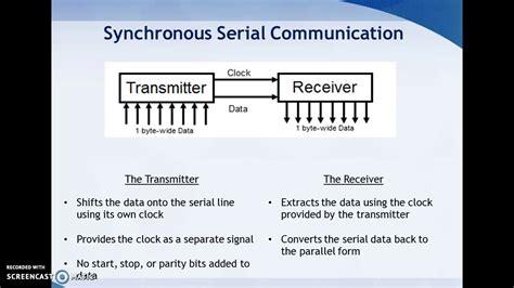 serial communication serial communication protocols