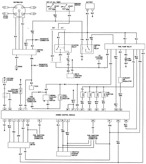 wiring diagram for 1989 ford f250 wiring get free image