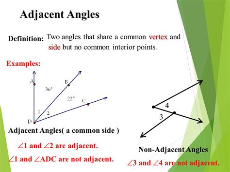 Definition Of Interior Of An Angle by 1 5 Exploring Angle Pairs Ppt