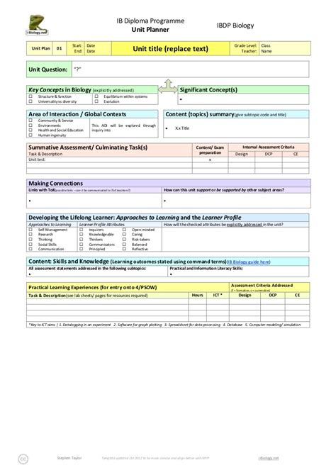 Ibdp Bio Planner Template Oct 2012 Ib Dp Lesson Plan Template