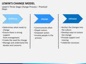 theory of change template lewin s change model powerpoint template sketchstbble