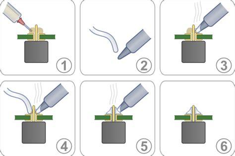 image gallery soldering steps