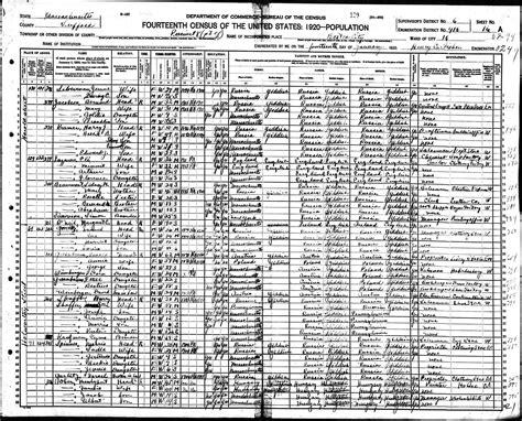 Russian Birth Records Garlitz Census Records