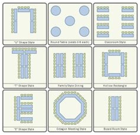 wedding planning room layout wedding planning designing reception room layout