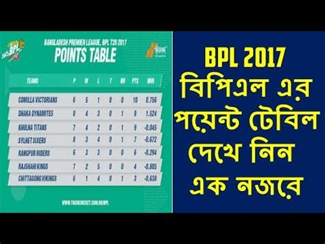bpl point table 2017 bpl 2017 point table