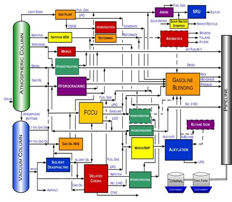 lsu flowcharts lsu flowcharts create a flowchart