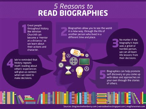 biography books to read 75 biographies to read before you die oedb org