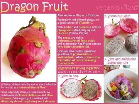 7 Uses For Fruit by Drangon Fruit The Benefits Of