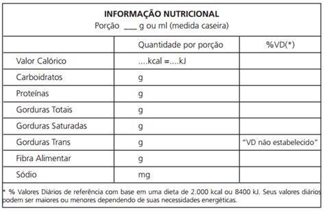 modelo de contestao alimentos 2016 quais informa 231 245 es s 227 o obrigat 243 rias no r 243 tulo de alimentos