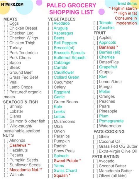 atkins printable shopping list image gallery nutrition food list