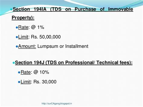 tds section 194i tds tax deducted at source