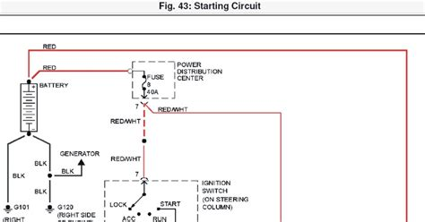 1996 jeep grand laredo wiring diagram 28 images 2000