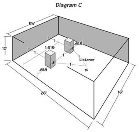 room diagram room setup golden cuboid listening room diagram