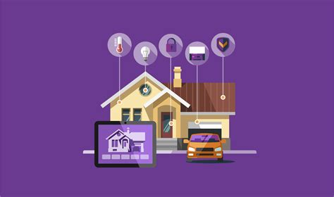 what are the devices in the connected home iot