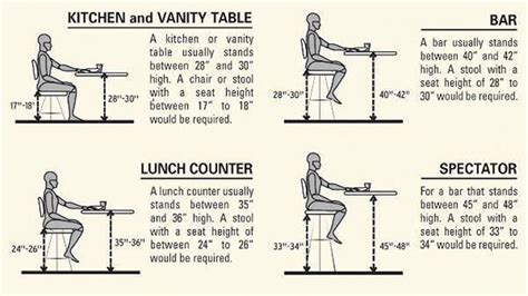 typical seating height standard height for bar stool counter top