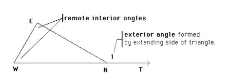 virginia math sol definition remote interior angles in a