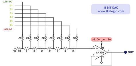 arduino resistor dac embedded newbie review of arduino dac solutions