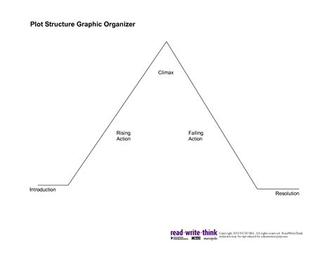 8 best images of blank pyramid graphic organizer