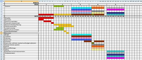 gantt chart example for research proposal