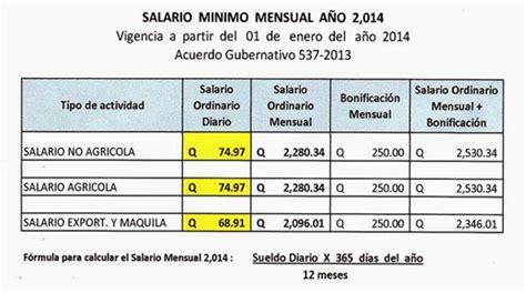 cual es el valor delsalario minimo colombia 2016 valores salario familiar segun el sueldo 2016 diario