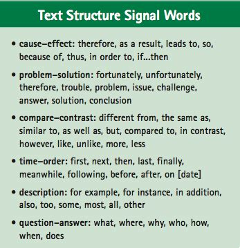 sequence pattern of organization signal words teaching text structure help students identify signal