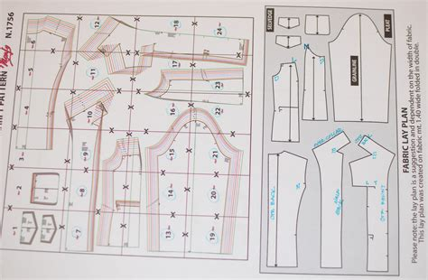 pattern dressmaking pdf sewing patterns threadtime