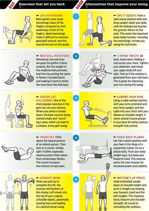 fitness the five worst exercises for golfers golf digest