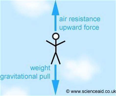 exles of resistors science forces in practice terminal velocity extension scienceaid