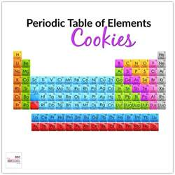 periodic table of elements project with cookies hip