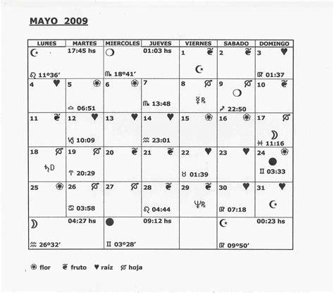Calendario Mayo 2009 Calendario Lunar Mayo 2009 En Hemisferio Sur Foro De