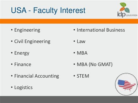 Is Mba Finance Stem by Idp Thailand Powerpoint Presentation
