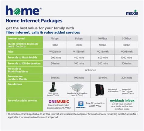 internet plan for home maxis home broadband soyacincau com