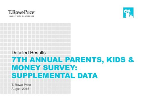 Kids Surveys For Money - 2015 parents kids money survey supplemental data