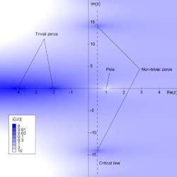bernhard riemann v is planning to take a sunday riemannova hypot 233 za wikipedie