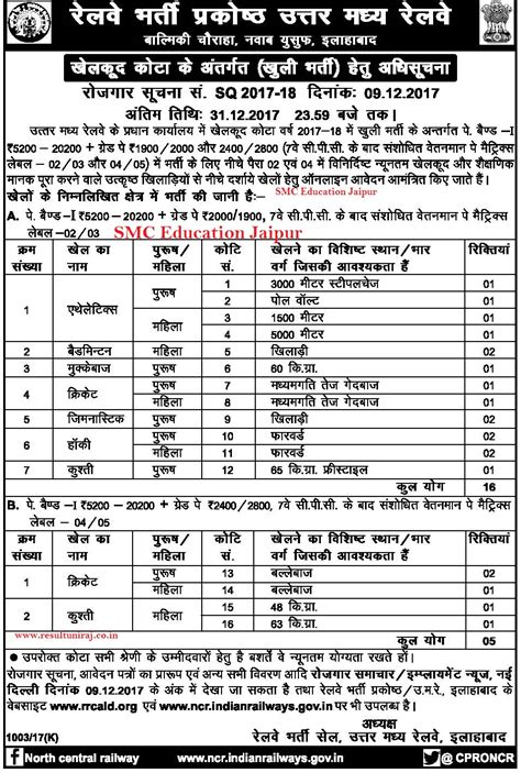 Central Dharamshala Mba Forms 2017 by Ncr Allahabad Sports Quota Recruitment 2017 Cricket