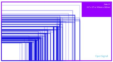android screen sizes opensignal android screen sizes